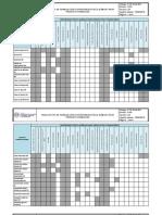 FOR-DAG-001 - TABLA DE TIPO DE FORMULACION VS PROPIEDADES FISICO QUIMICAS PARA PRODUCTO FORMULADO