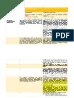 Comparativo RM 448-2020-MINSA