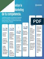 6 Pasos para analizar la estrategia de marketing de tu competencia