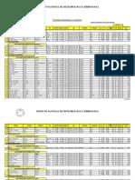 8-Red de Estaciones Hidrologicas CONVENCIONALES.pdf