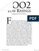 2002-tow-rating