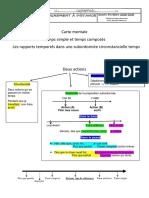CARTE MENTALE LES RAPPORTS DE TEMPS.pdf