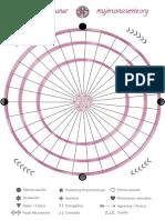 Diagrama Lunar Mujer Consciente