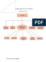 Organigrama_Manual
