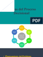Etapas del Proceso Decisional.pptx