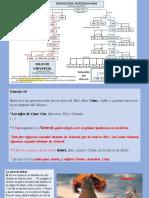 La historia de Ninrod y el nuevo orden mundial.pptx