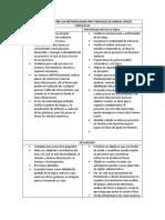 COMPARATIVO ENTRE LAS METODOLOGIAS PMI Y ENFOQUE DE MARCO LOGICO (2)