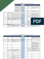 Anexo 2 Equivalencia Clasificadores Gastos RD017 2019EF5001