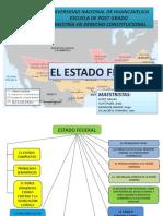 ESTADO FEDERAL(EXPOSICIÓN)