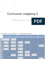 curriculum mapping 03
