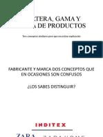 CARTERA, GAMA Y LÍNEA DE PRODUCTOS