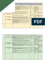 Problemas de Objetivos Minimos y Avanzados de FS100.pdf