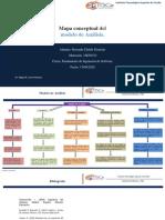 E2-U4_Rosendo_Chable Dionisio_Fundamentos_de_Ingeniería_de_Software - s