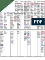 Liste des M_dicaments