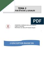 TEMA 2. ASPECTOS ÉTICOS y LEGALES. 2015-2016ppt