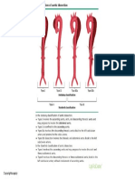 Classification_of_aortic_dissection