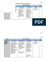 OBST 515 and 520 Commentary Assignment_Graduate_Project_Grading_Rubric(2)