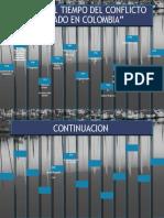 Línea del tiempo del conflicto armado en Colombia
