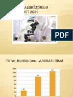 LAPORAN LABORATORIUM MARET 2020 -.pptx
