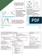 Ziregue Yazid M1 maintenance(turbomachines).pdf