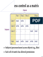 Matriz control acceso archivos.pdf