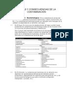 CAUSAS Y CONSECUIENCIAS DE LA CONTAMINACIÓN (1).docx
