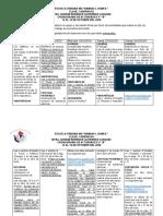 Planeación 12 al 16 oct 2020 (2)