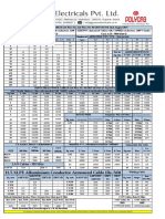 Polycab wires latest price list