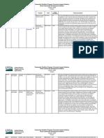 USDA Rural Development grants for Oregon