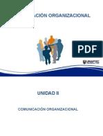 UNIDAD II COMUNICACION ORGANIZACIONAL