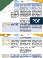 Plantilla de información Fase 2
