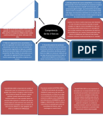 matriz de las 5 fuerzas de porter proyecto.docx