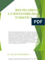 -Los-Tres-Pilares-de-La-Sostenibilidad-Turistica-1