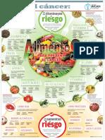 alimentos-prevenir-cancer