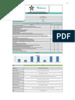 2. Test de cualidades emprendedoras-Perfil Emprendedor 07 2017
