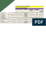 CRONOGRAMA DELLAMADAS  MAYO (1).docx