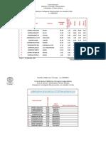 Alphatest 2020 - Pavia Non-EU Ranking