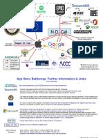 20-10-14 App Store Antitrust Battlemap v1.0