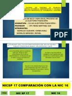 Relevancia de NICs y NIIFs en el proceso de la auditorÌa FINANCIERA.