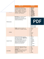 8 Parts of Speech.docx
