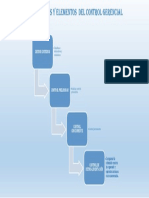 organizaU2.pdf
