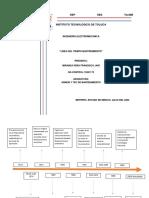 Linea del tiempo Mantenimiento.pdf
