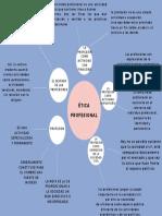 mapa mental etica profesional.pdf