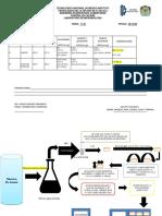 FORMATOS DE  ANALISIS MICROBIOLOGIA C CS HL  PS (EQUIPO DINAMITA) (5°A IIA)