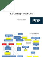 2.1 Concept Map F12 key