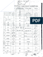 Tabel functii elementare