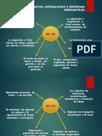 Codigo de comercio Art 20.pptx