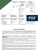 PRIMER PARCIAL ROMANO RESUMEN PROFESORA.pdf