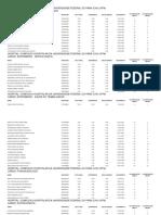 EBSERH seleção P.3 analise curricular