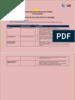 LDM2 Teachers Evaluation Procedure